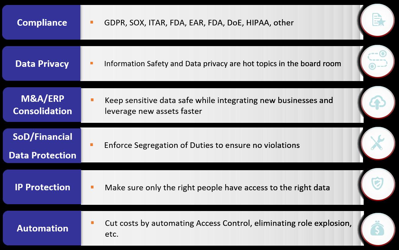 Enterprise Digital Rights Management use cases